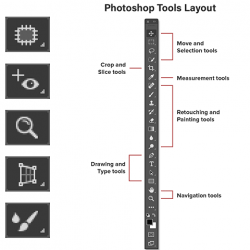 Photoshop Tools and Toolbar Tutorial