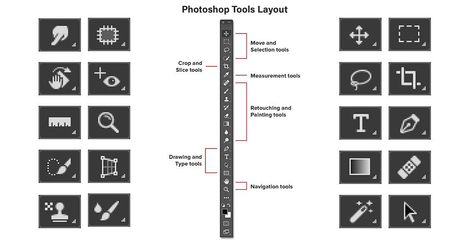 Use Photoshop Elements tools - Adobe
